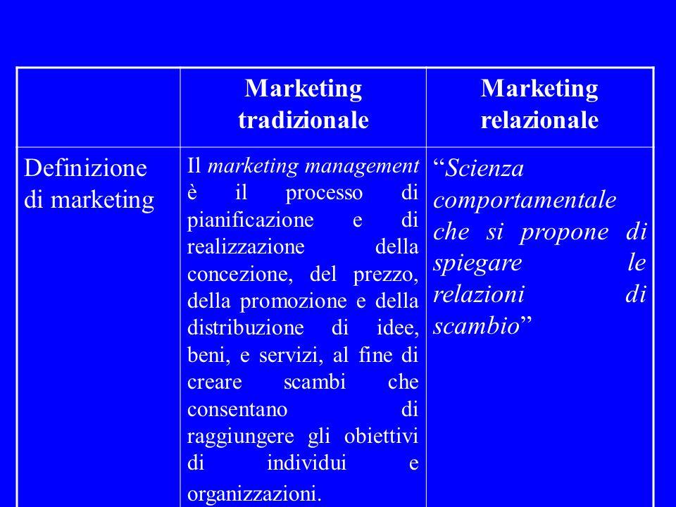 Marketing tradizionale Marketing relazionale Definizione di marketing Il marketing management è il processo di pianificazione e di realizzazione della concezione, del prezzo, della promozione e della distribuzione di idee, beni, e servizi, al fine di creare scambi che consentano di raggiungere gli obiettivi di individui e organizzazioni.