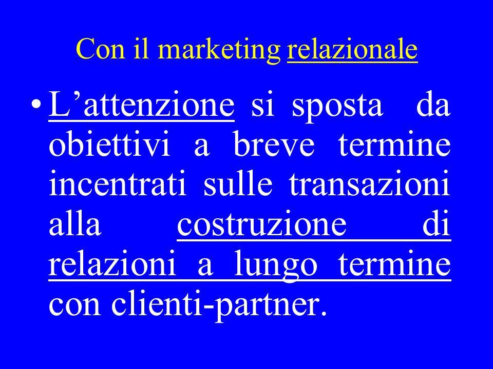 Con il marketing relazionale L'attenzione si sposta da obiettivi a breve termine incentrati sulle transazioni alla costruzione di relazioni a lungo termine con clienti-partner.