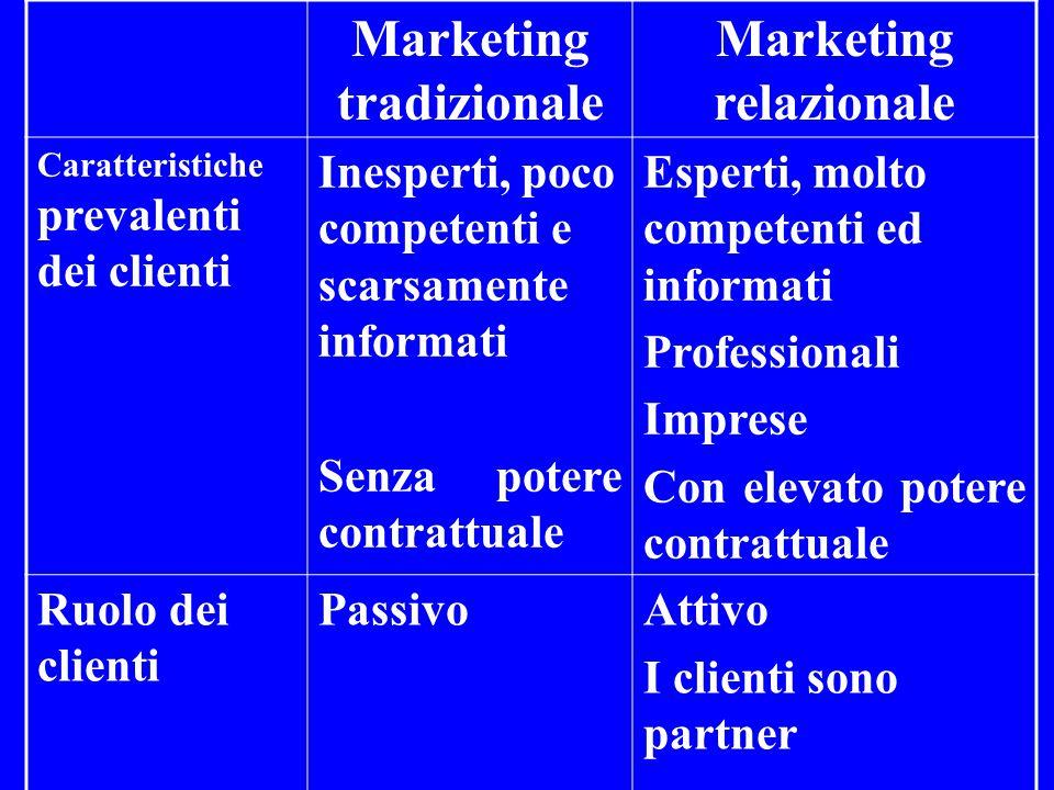 Marketing tradizionale Marketing relazionale Relazioni con i clienti Formali e indiretti Diretti, interattivi, anche di apprendimento (favoriti dalle nuove tecnologie)