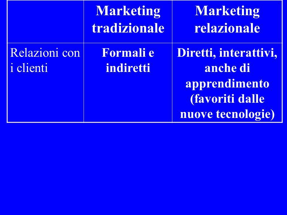 Il marketing relazionale Nell' impostazione più evoluta del relationship marketing i clienti diventano partner con i quali lavorare per accrescere il valore dell'offerta.