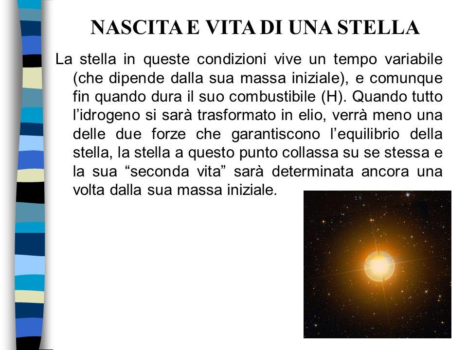 La stella in queste condizioni vive un tempo variabile (che dipende dalla sua massa iniziale), e comunque fin quando dura il suo combustibile (H). Qua