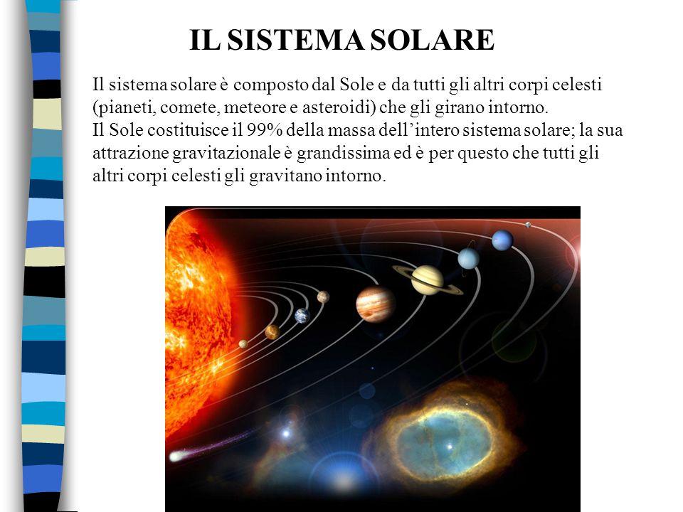 IL SISTEMA SOLARE Il sistema solare è composto dal Sole e da tutti gli altri corpi celesti (pianeti, comete, meteore e asteroidi) che gli girano intor