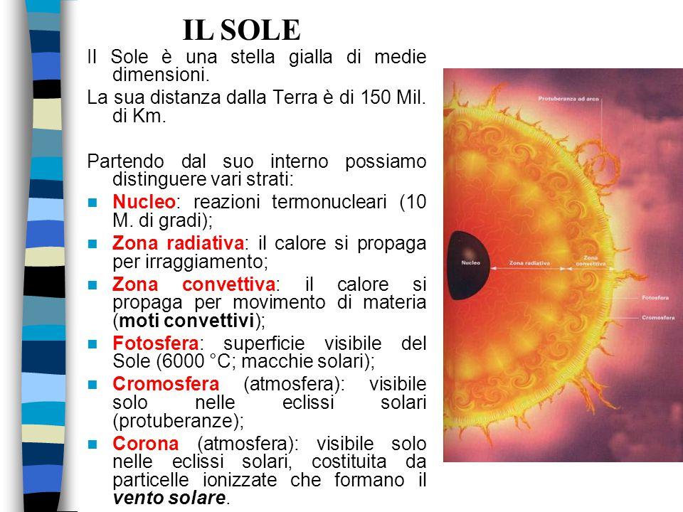 Il Sole è una stella gialla di medie dimensioni. La sua distanza dalla Terra è di 150 Mil. di Km. Partendo dal suo interno possiamo distinguere vari s