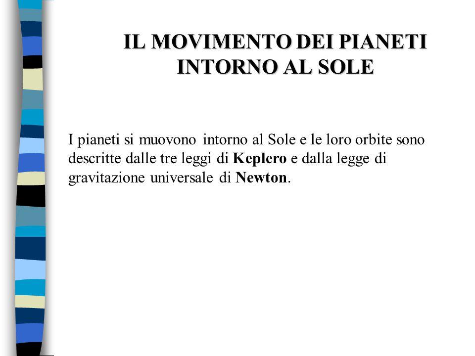 IL MOVIMENTO DEI PIANETI INTORNO AL SOLE I pianeti si muovono intorno al Sole e le loro orbite sono descritte dalle tre leggi di Keplero e dalla legge