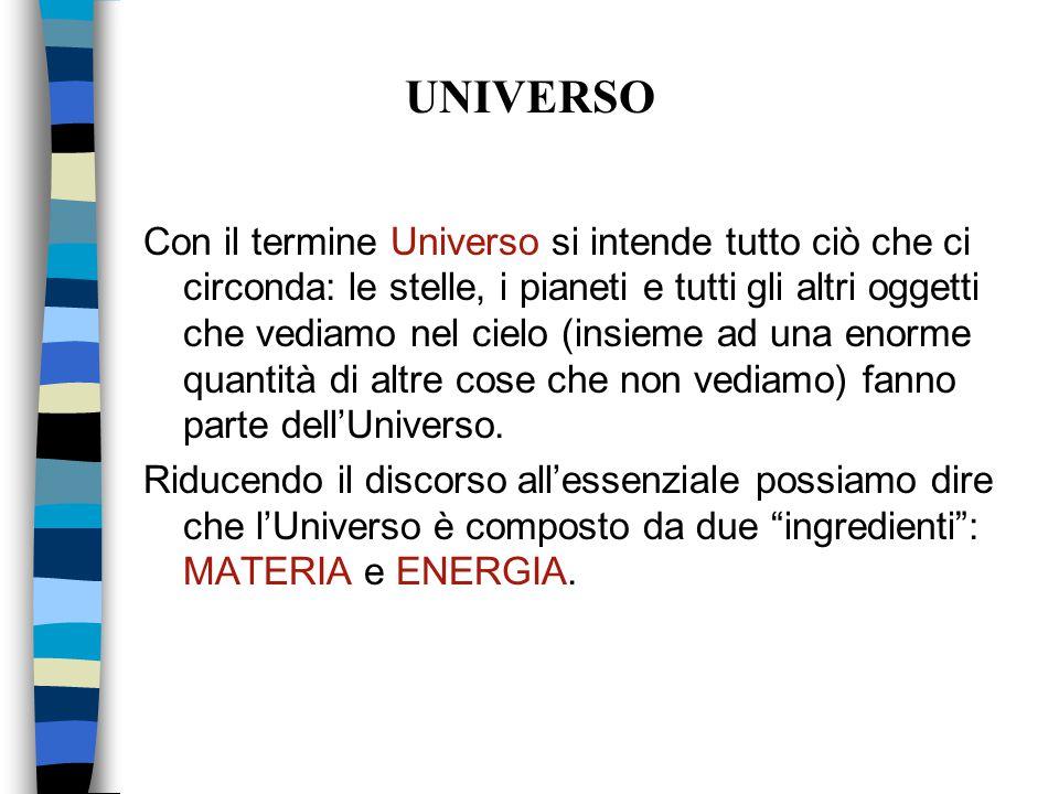 Con il termine Universo si intende tutto ciò che ci circonda: le stelle, i pianeti e tutti gli altri oggetti che vediamo nel cielo (insieme ad una eno