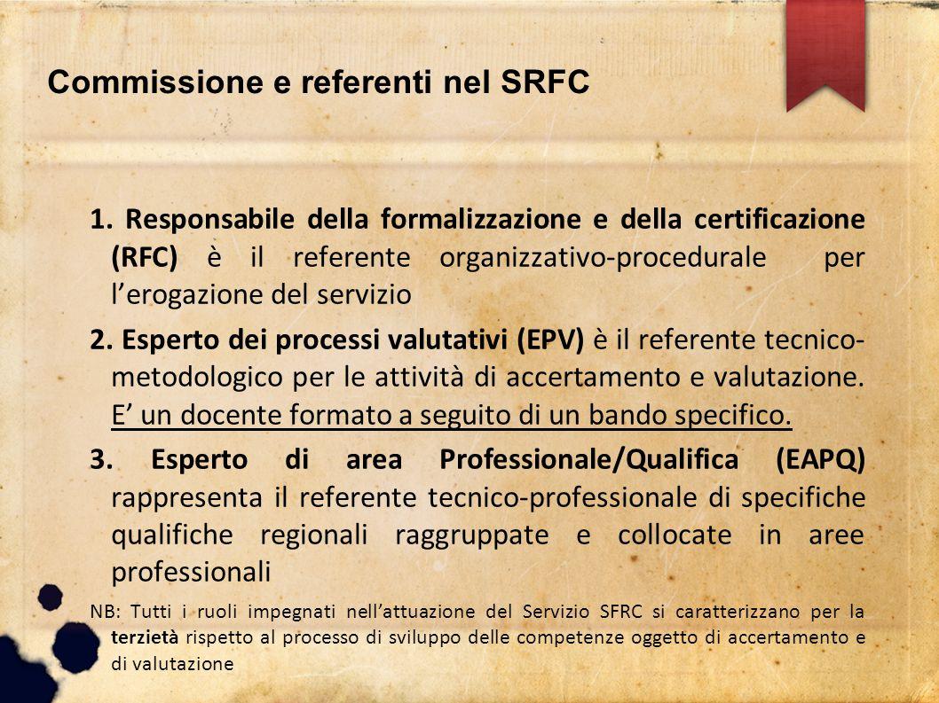 Commissione e referenti nel SRFC 1. Responsabile della formalizzazione e della certificazione (RFC) è il referente organizzativo-procedurale per l'ero