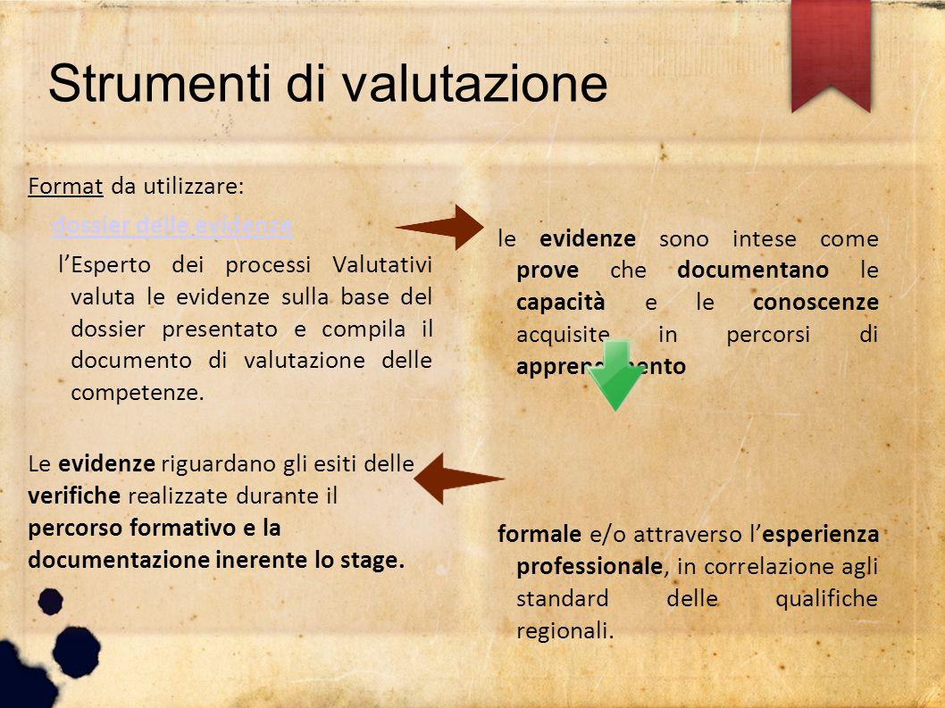 Strumenti di valutazione Format da utilizzare: dossier delle evidenze l'Esperto dei processi Valutativi valuta le evidenze sulla base del dossier pres