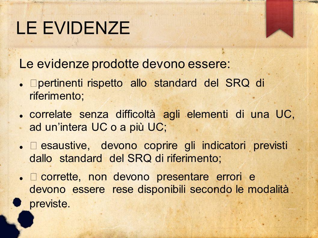 LE EVIDENZE Le evidenze prodotte devono essere: pertinenti rispetto allo standard del SRQ di riferimento; correlate senza difficoltà agli elementi di