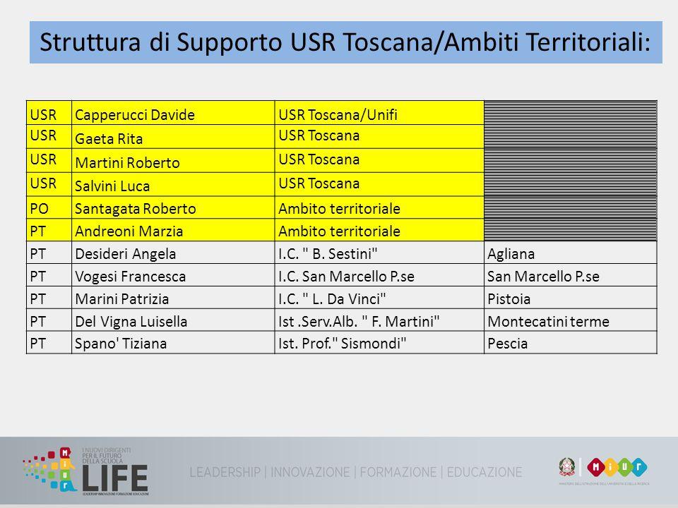 Struttura di Supporto USR Toscana/Ambiti Territoriali: USRCapperucci DavideUSR Toscana/Unifi USR Gaeta Rita USR Toscana USR Martini Roberto USR Toscan