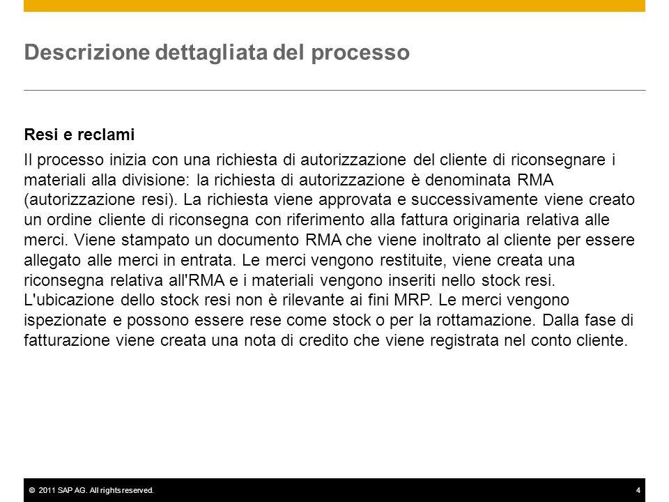 ©2011 SAP AG. All rights reserved.4 Descrizione dettagliata del processo Resi e reclami Il processo inizia con una richiesta di autorizzazione del cli
