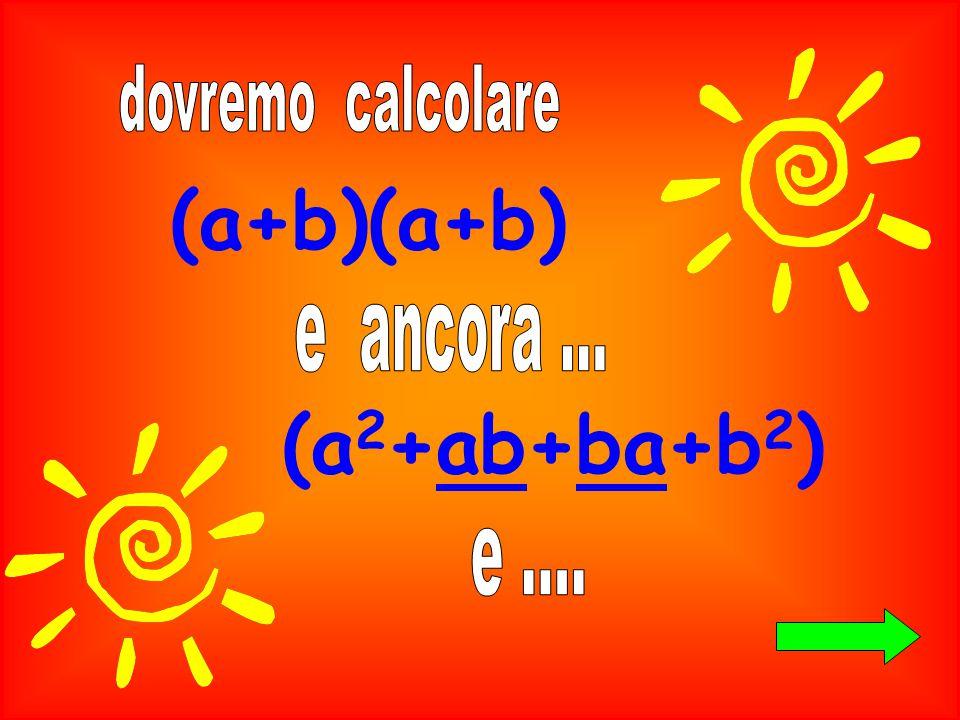 a 3 +3a 2 b+3ab 2 +b 3 Il cubo di un binomio è uguale al cubo del primo monomio, più il triplo prodotto del quadrato del primo monomio per il secondo, più il triplo prodotto del primo monomio per il quadrato del secondo, più il cubo del secondo monomio.