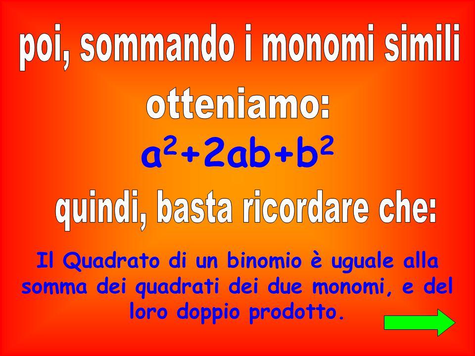a 2 +2ab+b 2 Il Quadrato di un binomio è uguale alla somma dei quadrati dei due monomi, e del loro doppio prodotto.