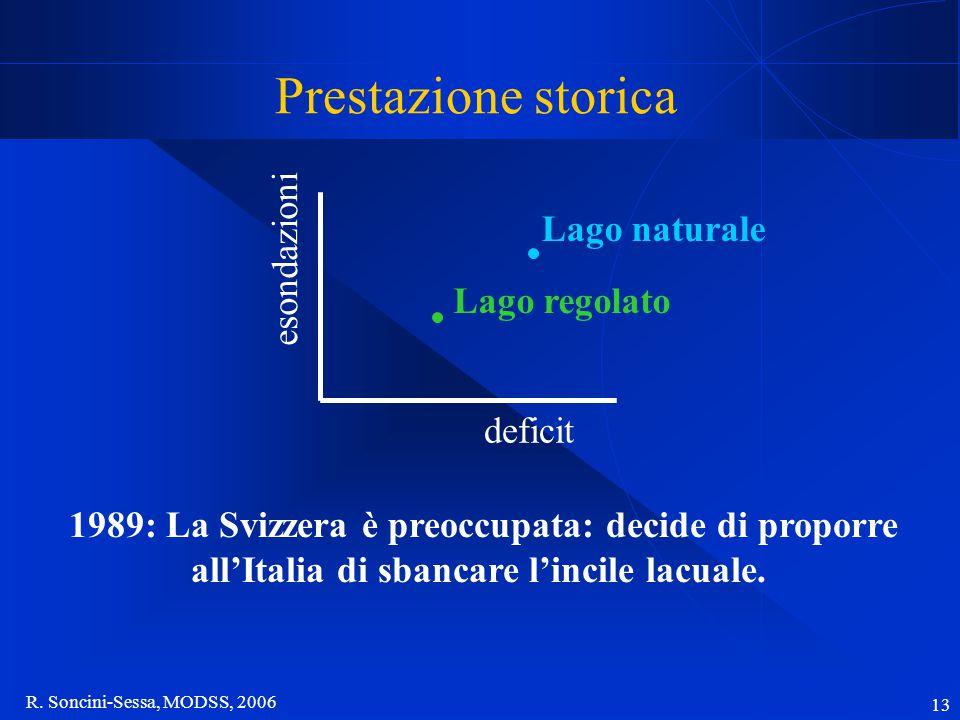 R. Soncini-Sessa, MODSS, 2006 13 Prestazione storica Lago naturale Lago regolato esondazioni deficit 1989: La Svizzera è preoccupata: decide di propor