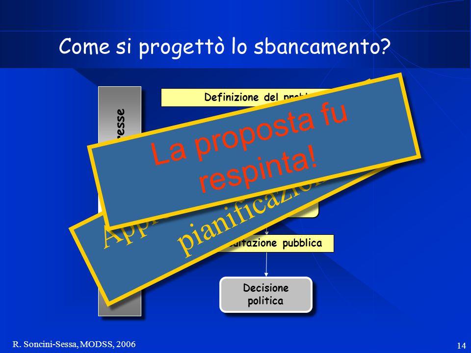 R. Soncini-Sessa, MODSS, 2006 14 Definizione del problema... Modello... Decisione politica Proposta Portatori di interesse Consultazione pubblica Come