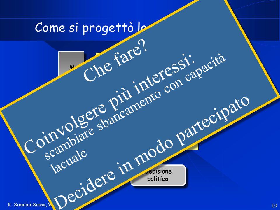 R. Soncini-Sessa, MODSS, 2006 19 Definizione del problema... Modello... Decisione politica Proposta Portatori di interesse Consultazione pubblica Come