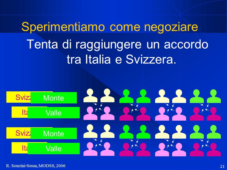 R. Soncini-Sessa, MODSS, 2006 21 Sperimentiamo come negoziare Tenta di raggiungere un accordo tra Italia e Svizzera. Italia Svizzera Valle Monte Itali