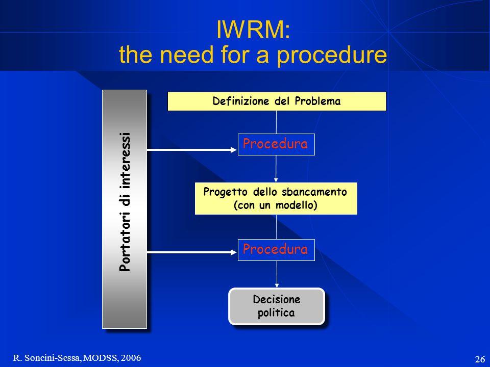 R. Soncini-Sessa, MODSS, 2006 26 Definizione del Problema Progetto dello sbancamento (con un modello) Decisione politica Portatori di interessi IWRM: