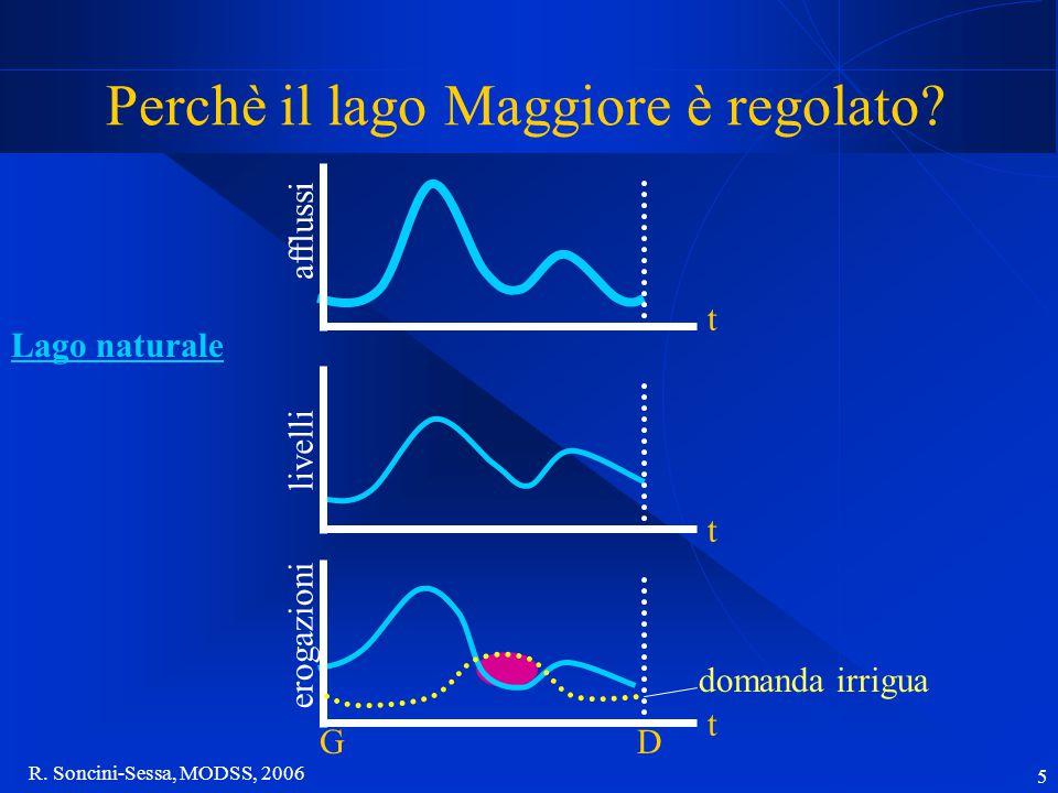R. Soncini-Sessa, MODSS, 2006 5 Perchè il lago Maggiore è regolato? t afflussi t livelli GD t erogazioni Lago naturale domanda irrigua