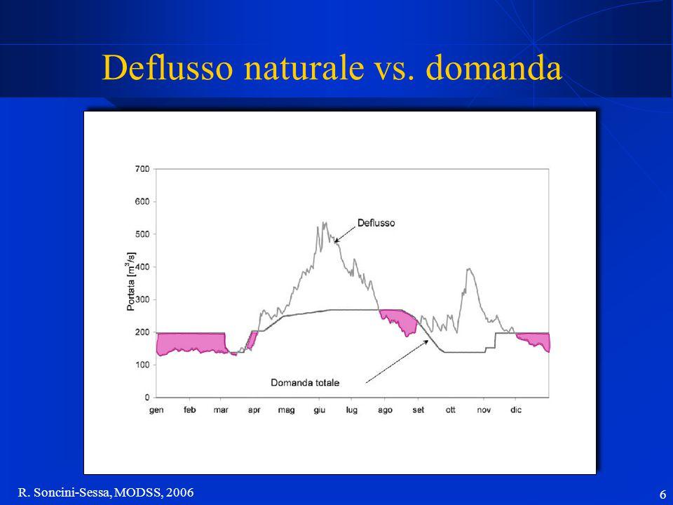 R. Soncini-Sessa, MODSS, 2006 6 Deflusso naturale vs. domanda