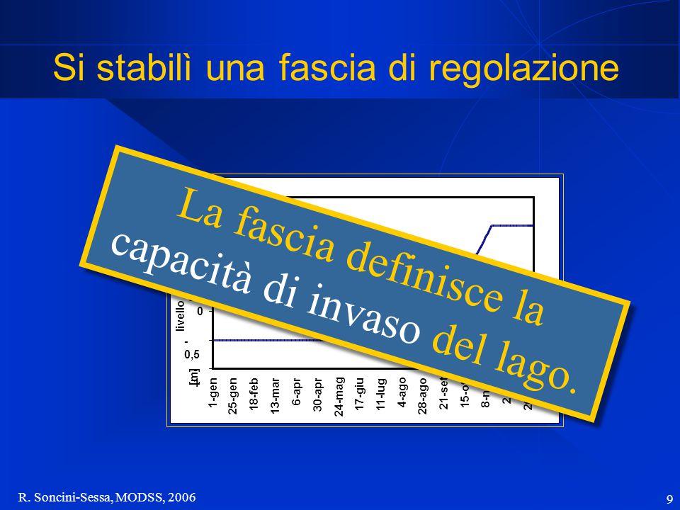 R. Soncini-Sessa, MODSS, 2006 9 Si stabilì una fascia di regolazione Fascia di regolazione La fascia definisce la capacità di invaso del lago.