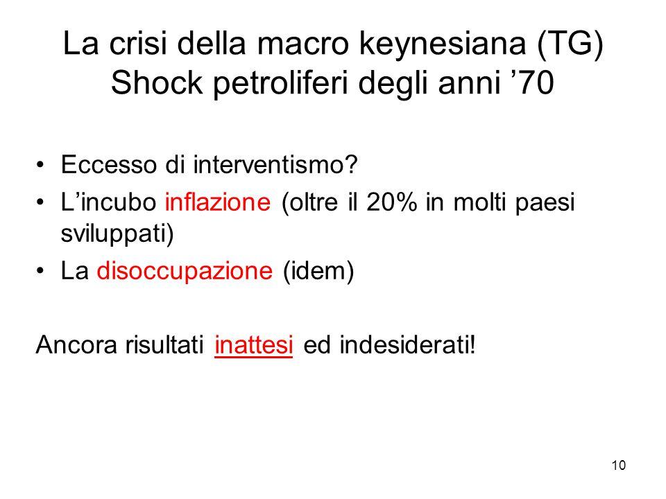 10 La crisi della macro keynesiana (TG) Shock petroliferi degli anni '70 Eccesso di interventismo.