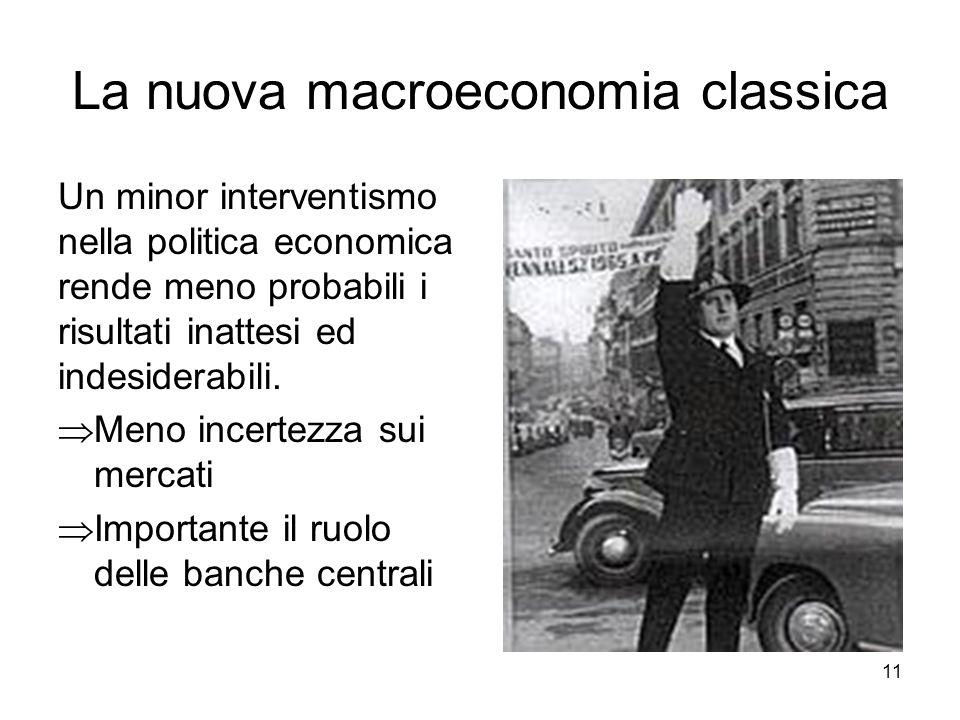 11 La nuova macroeconomia classica Un minor interventismo nella politica economica rende meno probabili i risultati inattesi ed indesiderabili.