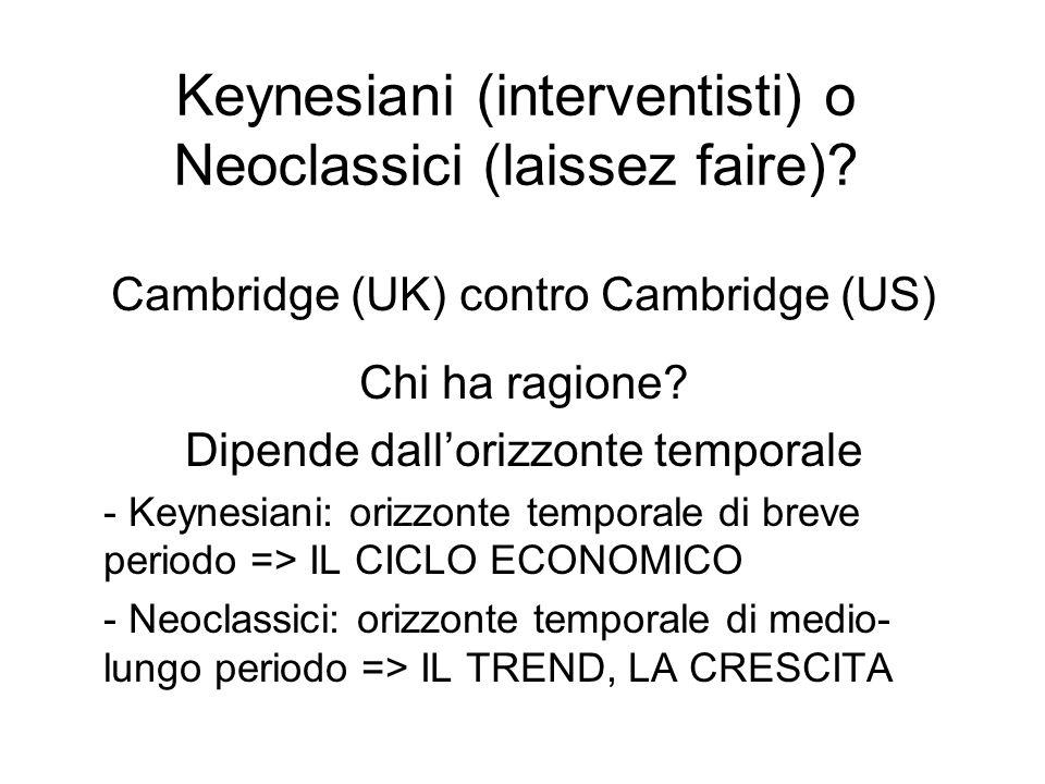 Keynesiani (interventisti) o Neoclassici (laissez faire).