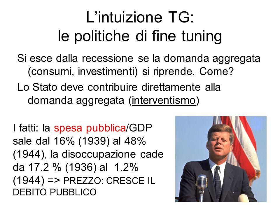 9 L'intuizione TG: le politiche di fine tuning Si esce dalla recessione se la domanda aggregata (consumi, investimenti) si riprende.
