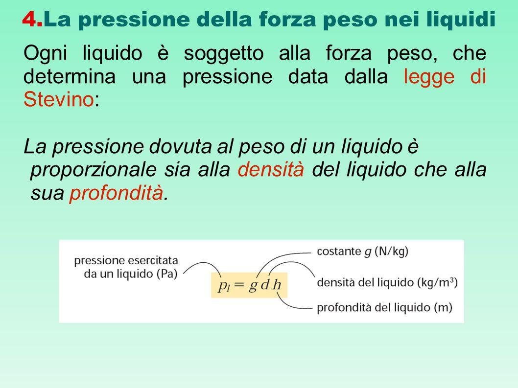 4.La pressione della forza peso nei liquidi Ogni liquido è soggetto alla forza peso, che determina una pressione data dalla legge di Stevino: La press