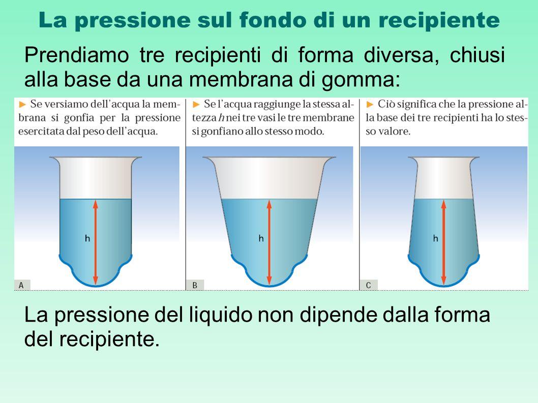 La pressione sul fondo di un recipiente Prendiamo tre recipienti di forma diversa, chiusi alla base da una membrana di gomma: La pressione del liquido