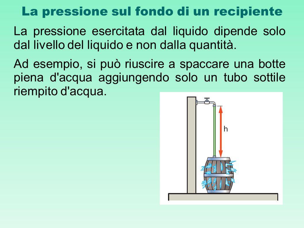 La pressione sul fondo di un recipiente La pressione esercitata dal liquido dipende solo dal livello del liquido e non dalla quantità. Ad esempio, si