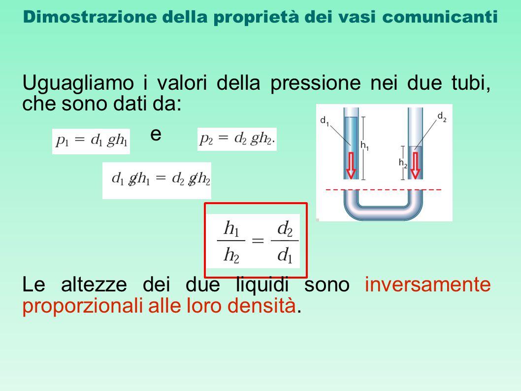 Dimostrazione della proprietà dei vasi comunicanti Uguagliamo i valori della pressione nei due tubi, che sono dati da: e Le altezze dei due liquidi so
