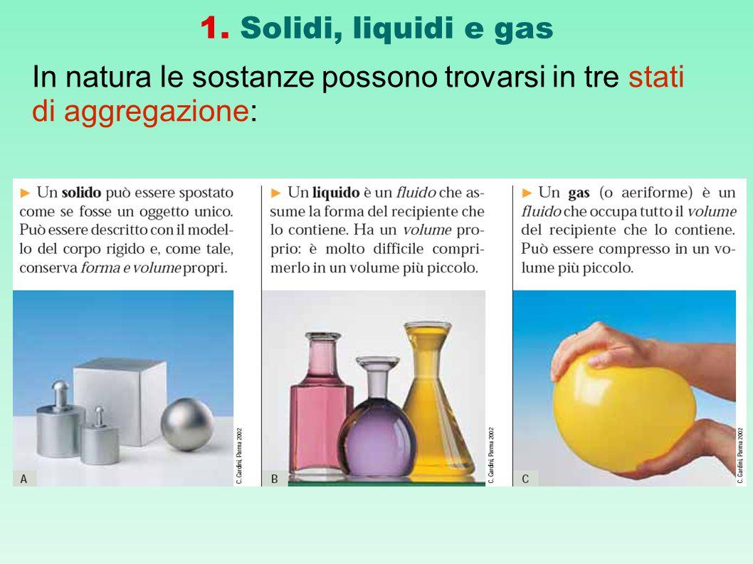 1. Solidi, liquidi e gas In natura le sostanze possono trovarsi in tre stati di aggregazione: