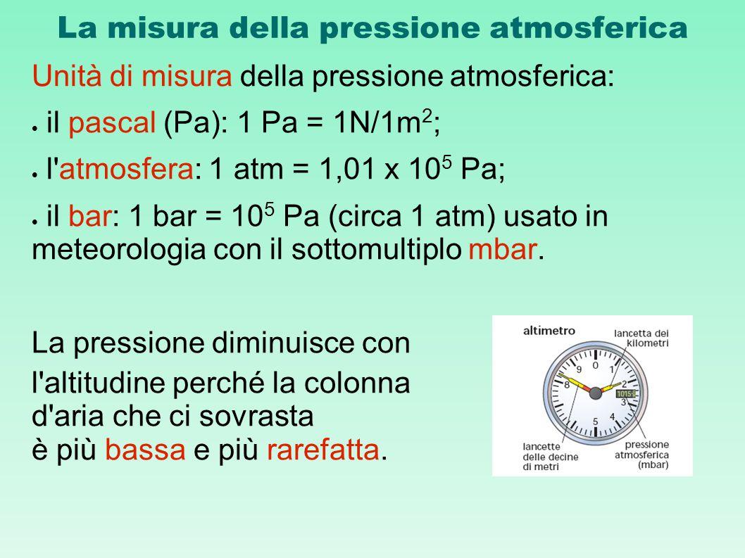 La misura della pressione atmosferica Unità di misura della pressione atmosferica:  il pascal (Pa): 1 Pa = 1N/1m 2 ;  l'atmosfera: 1 atm = 1,01 x 10