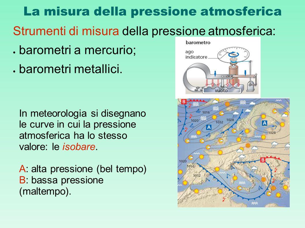 La misura della pressione atmosferica In meteorologia si disegnano le curve in cui la pressione atmosferica ha lo stesso valore: le isobare. A: alta p