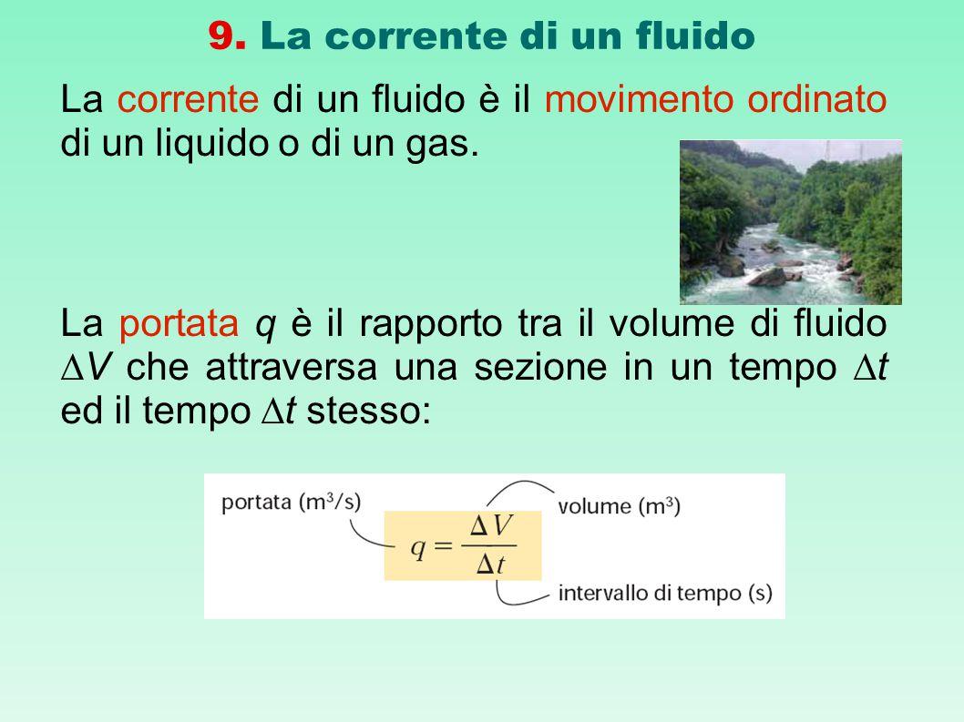 9. La corrente di un fluido La corrente di un fluido è il movimento ordinato di un liquido o di un gas. La portata q è il rapporto tra il volume di fl