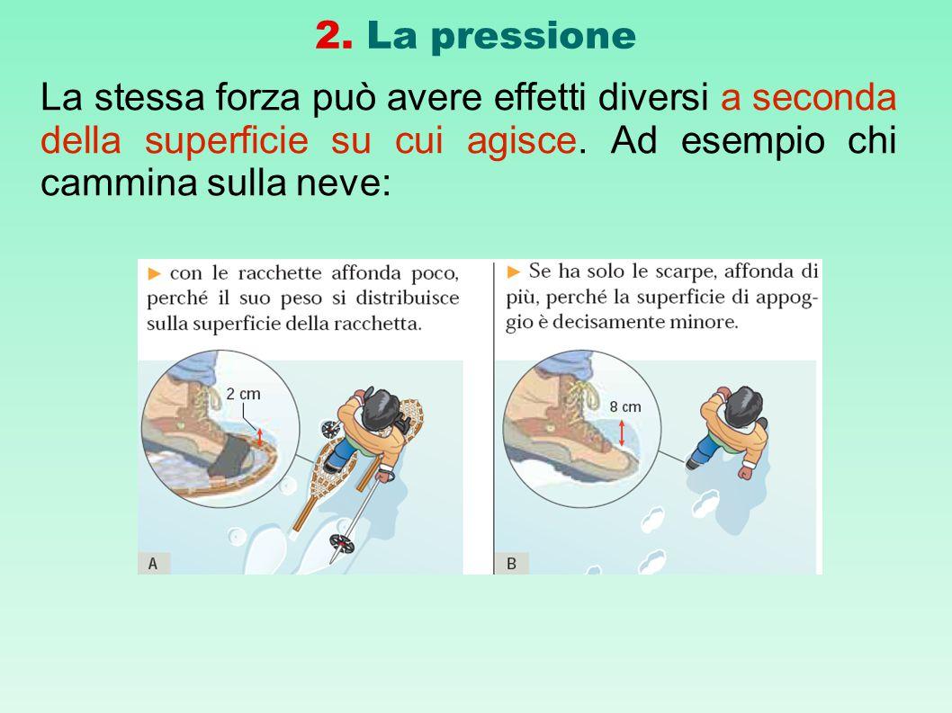 La pressione La pressione è il rapporto tra la componente della forza perpendicolare alla superficie d azione e l area della superficie:  fissata S: al crescere di F, aumenta p;  fissata F: al crescere di S, p diminuisce.