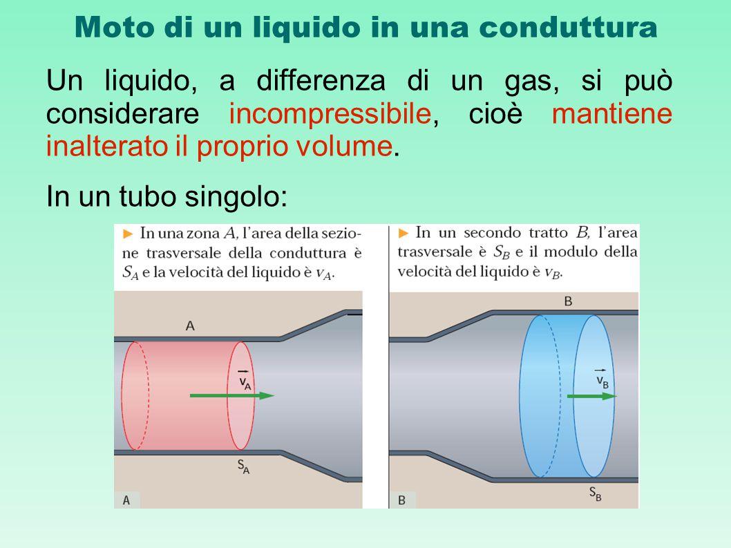 Moto di un liquido in una conduttura Un liquido, a differenza di un gas, si può considerare incompressibile, cioè mantiene inalterato il proprio volum
