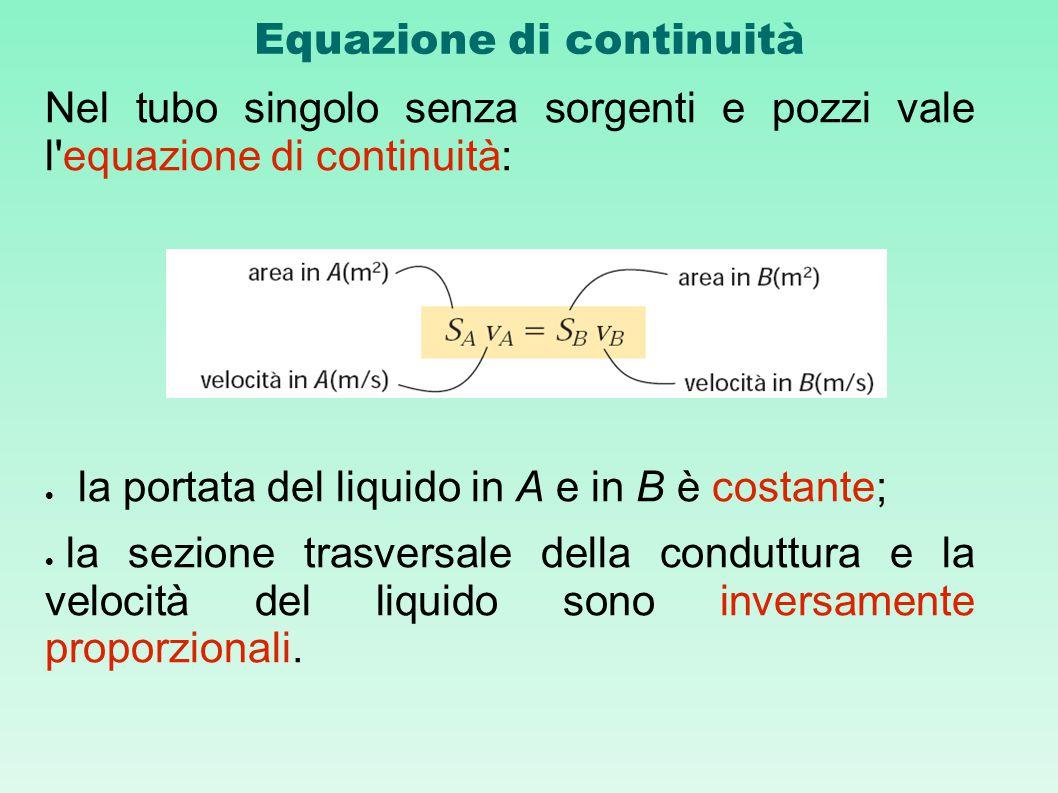 Equazione di continuità Nel tubo singolo senza sorgenti e pozzi vale l'equazione di continuità:  la portata del liquido in A e in B è costante;  la