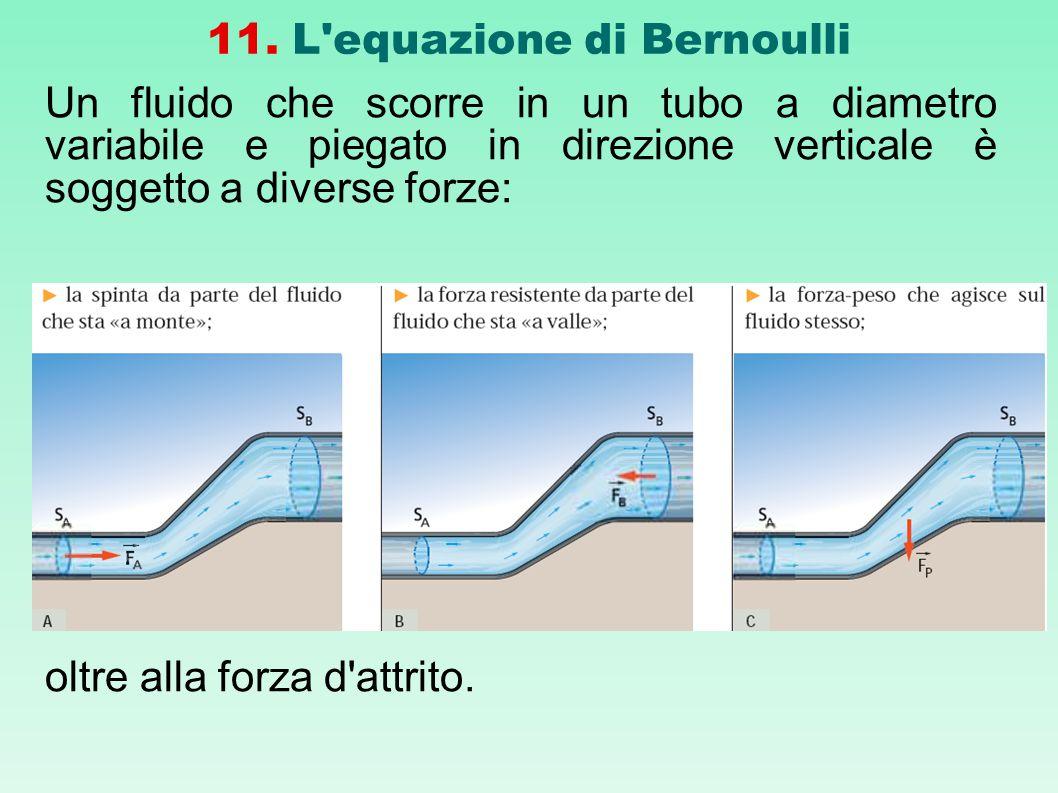 11. L'equazione di Bernoulli Un fluido che scorre in un tubo a diametro variabile e piegato in direzione verticale è soggetto a diverse forze: oltre a