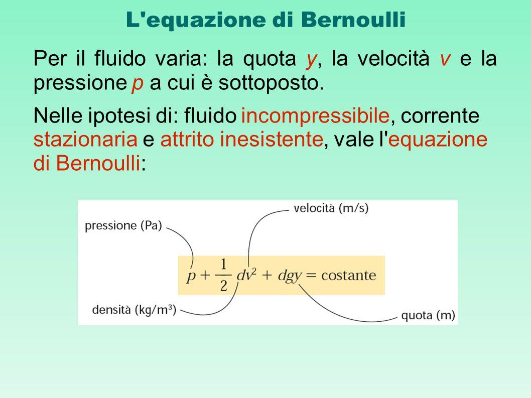 L'equazione di Bernoulli Per il fluido varia: la quota y, la velocità v e la pressione p a cui è sottoposto. Nelle ipotesi di: fluido incompressibile,