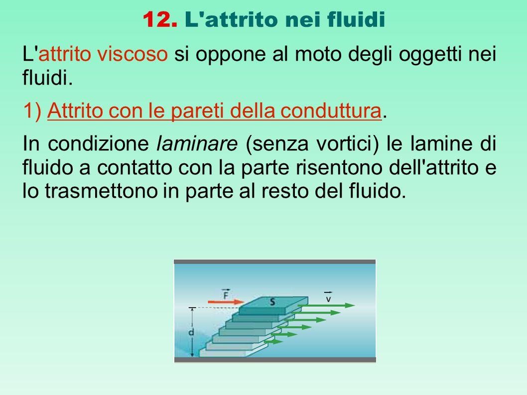 12. L'attrito nei fluidi L'attrito viscoso si oppone al moto degli oggetti nei fluidi. 1) Attrito con le pareti della conduttura. In condizione lamina