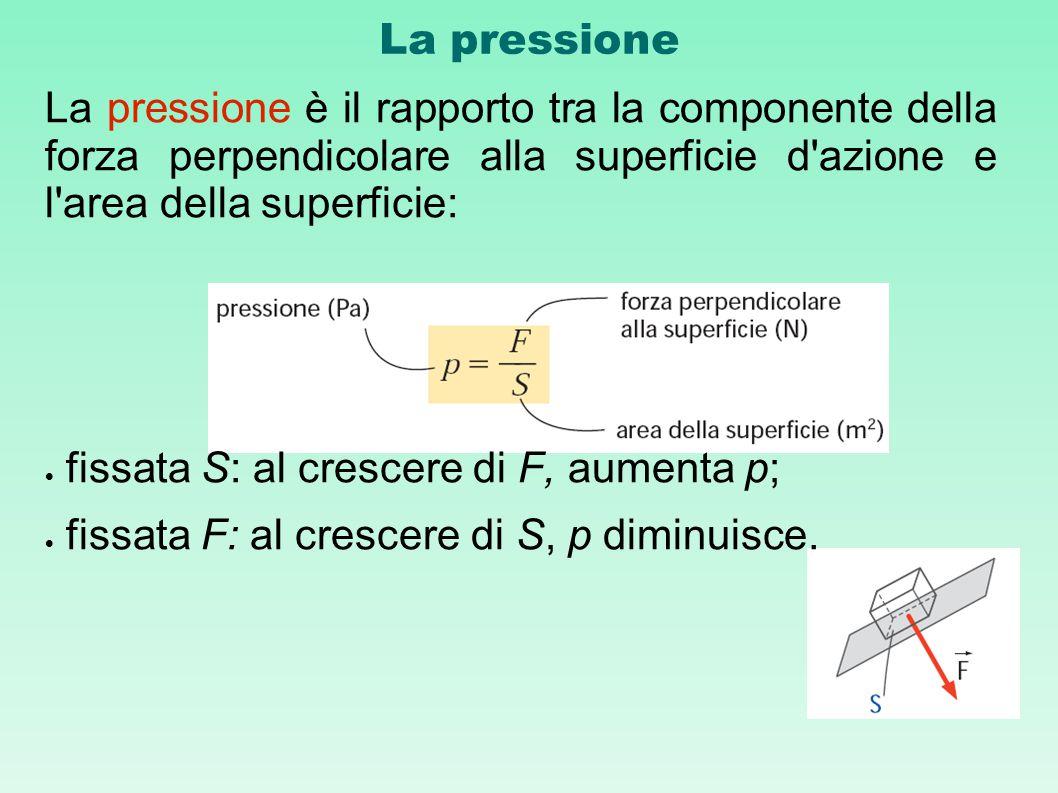La pressione La pressione è il rapporto tra la componente della forza perpendicolare alla superficie d'azione e l'area della superficie:  fissata S: