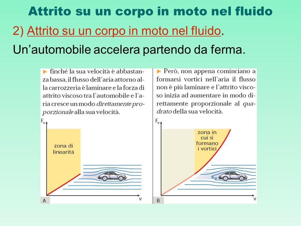 Attrito su un corpo in moto nel fluido 2) Attrito su un corpo in moto nel fluido. Un'automobile accelera partendo da ferma.
