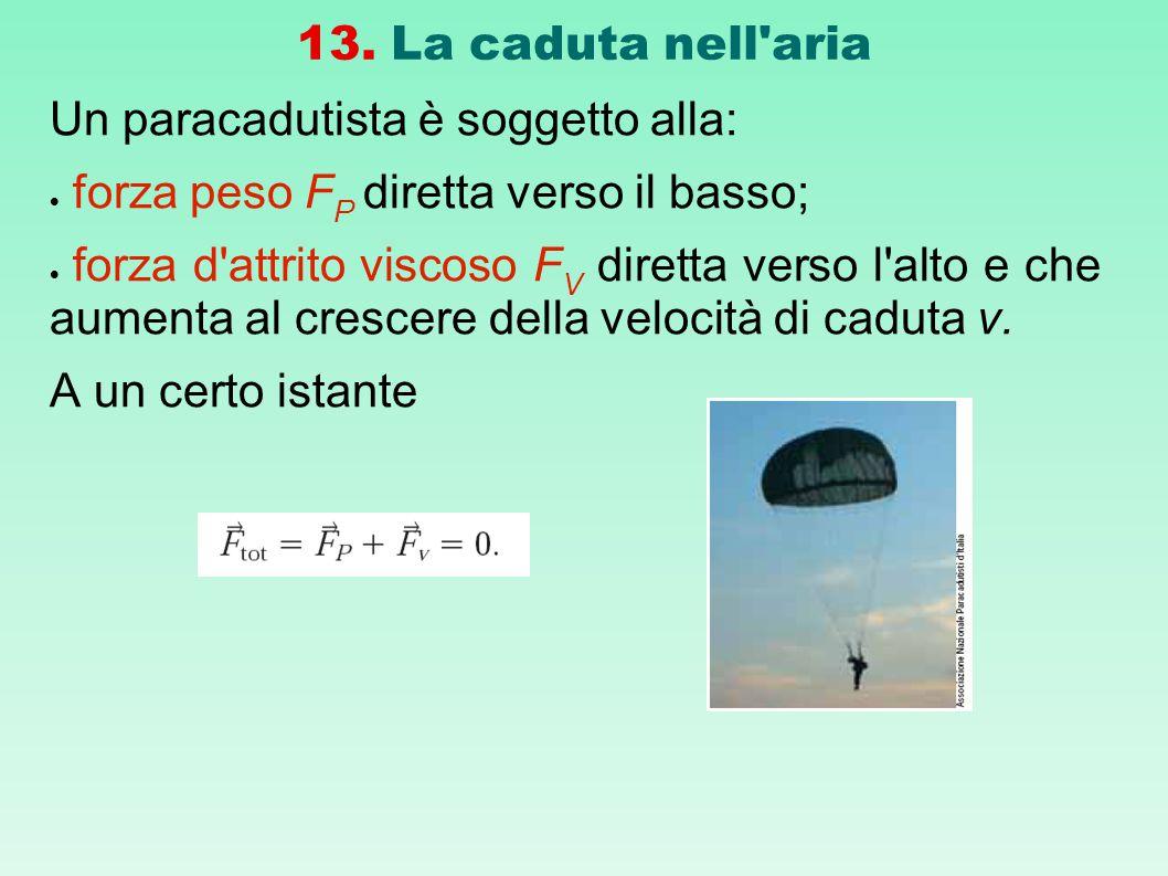13. La caduta nell'aria Un paracadutista è soggetto alla:  forza peso F P diretta verso il basso;  forza d'attrito viscoso F V diretta verso l'alto