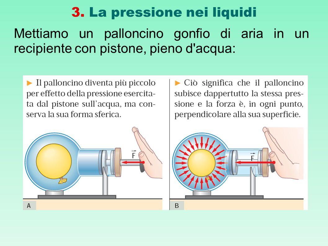 3. La pressione nei liquidi Mettiamo un palloncino gonfio di aria in un recipiente con pistone, pieno d'acqua: