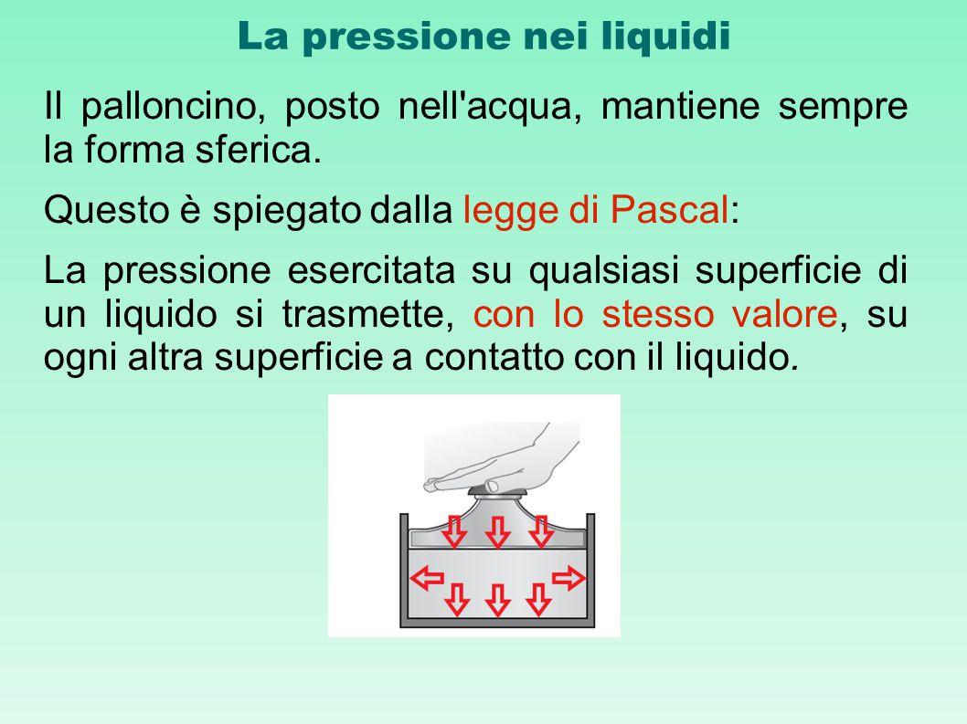 La pressione nei liquidi Il palloncino, posto nell'acqua, mantiene sempre la forma sferica. Questo è spiegato dalla legge di Pascal: La pressione eser