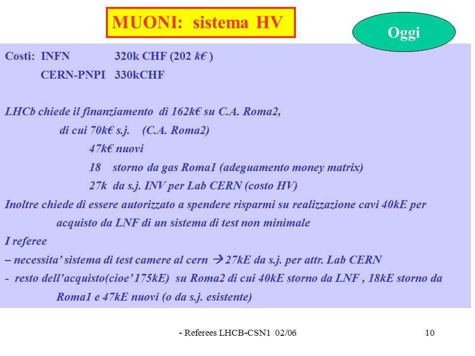 - Referees LHCB-CSN1 02/0610 Costi: INFN 320k CHF (202 k€ ) CERN-PNPI 330kCHF LHCb chiede il finanziamento di 162k€ su C.A.