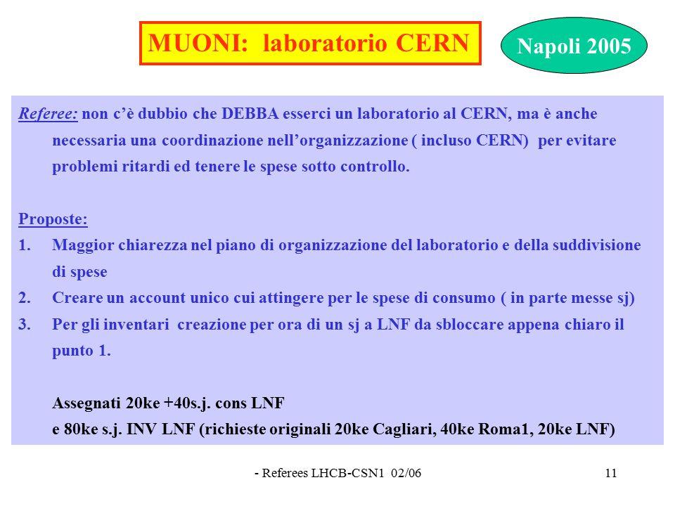 - Referees LHCB-CSN1 02/0611 Referee: non c'è dubbio che DEBBA esserci un laboratorio al CERN, ma è anche necessaria una coordinazione nell'organizzazione ( incluso CERN) per evitare problemi ritardi ed tenere le spese sotto controllo.