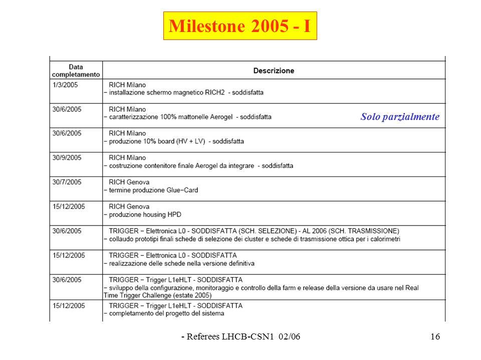 - Referees LHCB-CSN1 02/0616 Milestone 2005 - I Solo parzialmente